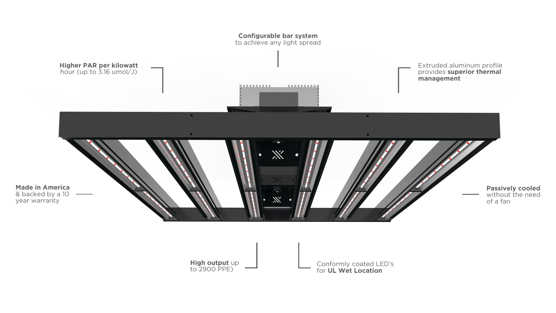 Best LED Grow Light 2020 PowerGrove XtraLight LED Solutions